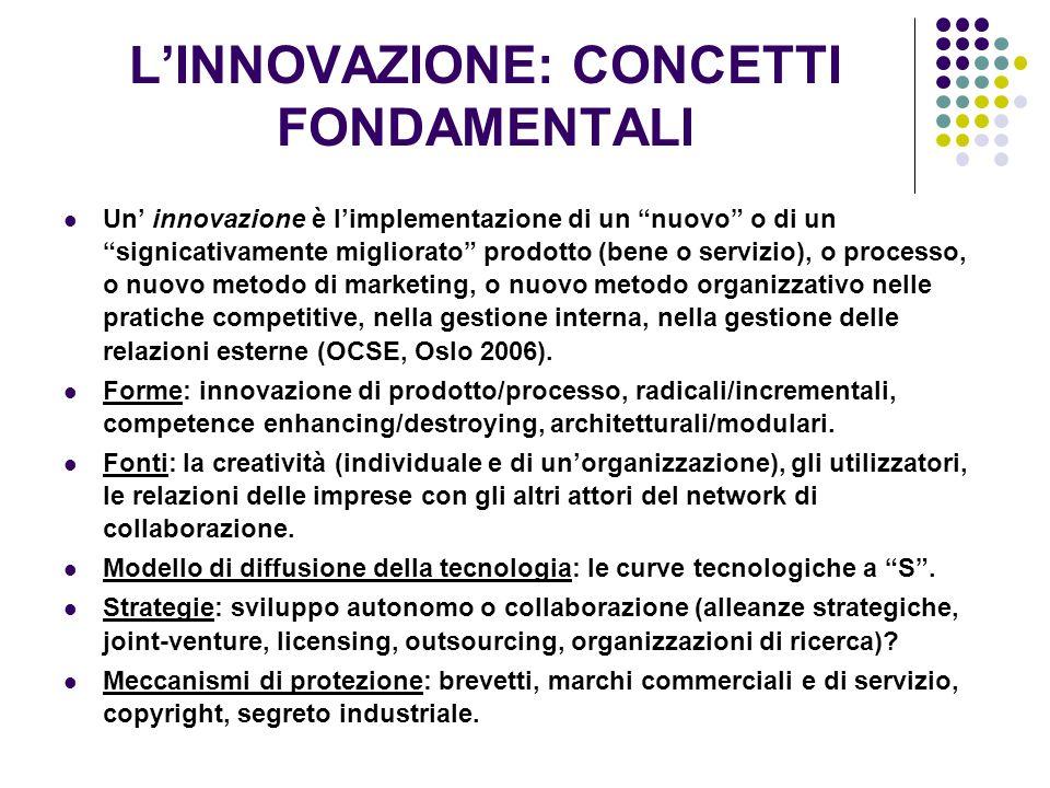 LINNOVAZIONE: CONCETTI FONDAMENTALI Un innovazione è limplementazione di un nuovo o di un signicativamente migliorato prodotto (bene o servizio), o pr