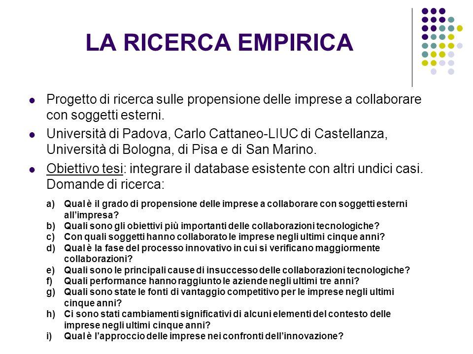 LA RICERCA EMPIRICA Progetto di ricerca sulle propensione delle imprese a collaborare con soggetti esterni. Università di Padova, Carlo Cattaneo-LIUC