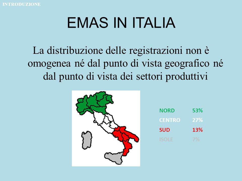 EMAS IN ITALIA La distribuzione delle registrazioni non è omogenea né dal punto di vista geografico né dal punto di vista dei settori produttivi INTRODUZIONE NORD53% CENTRO27% SUD13% ISOLE7%