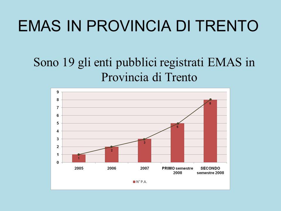 EMAS IN PROVINCIA DI TRENTO Sono 19 gli enti pubblici registrati EMAS in Provincia di Trento