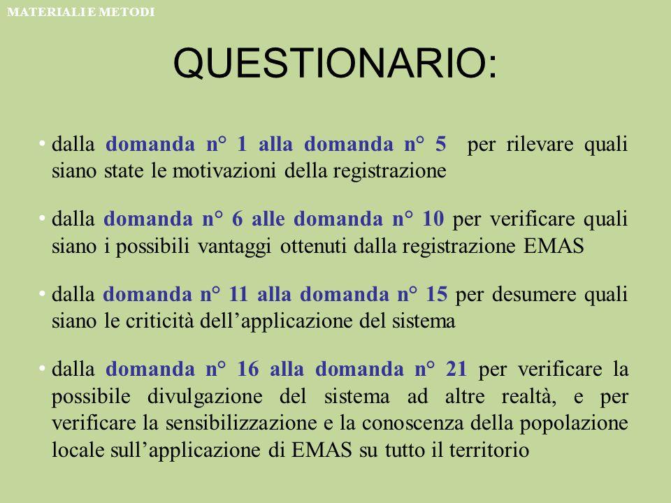QUESTIONARIO: dalla domanda n° 1 alla domanda n° 5 per rilevare quali siano state le motivazioni della registrazione dalla domanda n° 6 alle domanda n