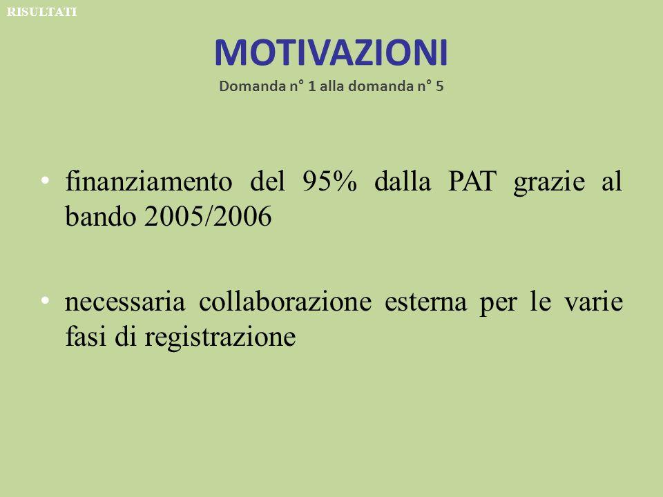 MOTIVAZIONI Domanda n° 1 alla domanda n° 5 finanziamento del 95% dalla PAT grazie al bando 2005/2006 necessaria collaborazione esterna per le varie fasi di registrazione RISULTATI