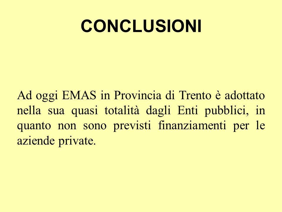 CONCLUSIONI Ad oggi EMAS in Provincia di Trento è adottato nella sua quasi totalità dagli Enti pubblici, in quanto non sono previsti finanziamenti per le aziende private.