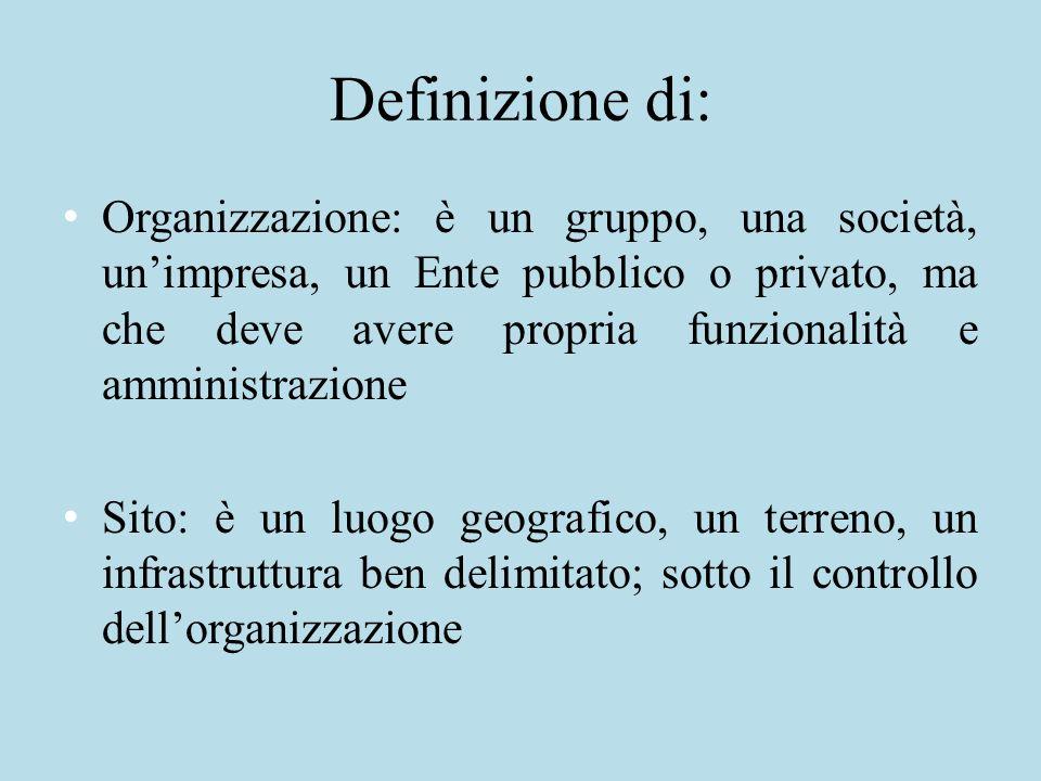 Definizione di: Organizzazione: è un gruppo, una società, unimpresa, un Ente pubblico o privato, ma che deve avere propria funzionalità e amministrazione Sito: è un luogo geografico, un terreno, un infrastruttura ben delimitato; sotto il controllo dellorganizzazione