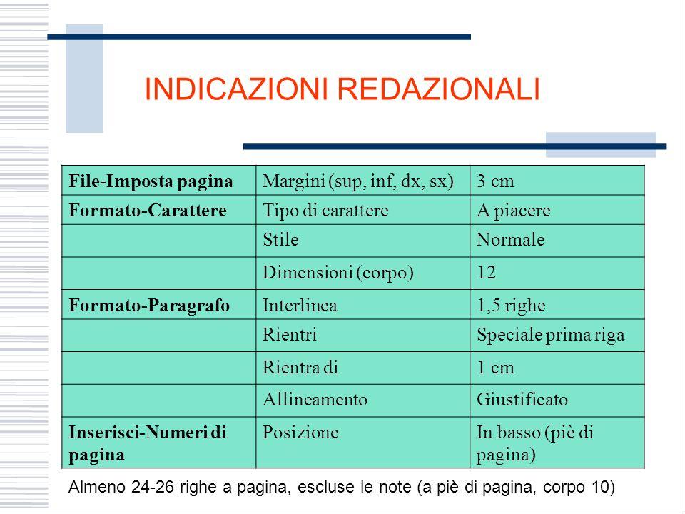 INDICAZIONI REDAZIONALI File-Imposta paginaMargini (sup, inf, dx, sx)3 cm Formato-CarattereTipo di carattereA piacere StileNormale Dimensioni (corpo)12 Formato-ParagrafoInterlinea1,5 righe RientriSpeciale prima riga Rientra di1 cm AllineamentoGiustificato Inserisci-Numeri di pagina PosizioneIn basso (piè di pagina) Almeno 24-26 righe a pagina, escluse le note (a piè di pagina, corpo 10)