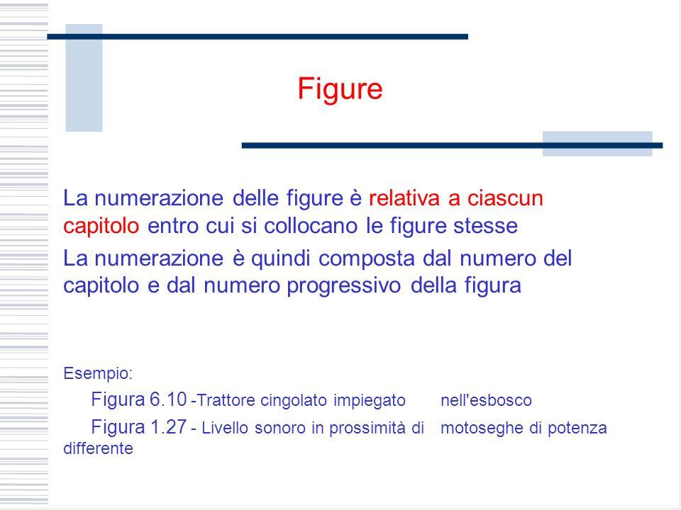 La numerazione delle figure è relativa a ciascun capitolo entro cui si collocano le figure stesse La numerazione è quindi composta dal numero del capitolo e dal numero progressivo della figura Esempio: Figura 6.10 -Trattore cingolato impiegato nell esbosco Figura 1.27 - Livello sonoro in prossimità di motoseghe di potenza differente Figure