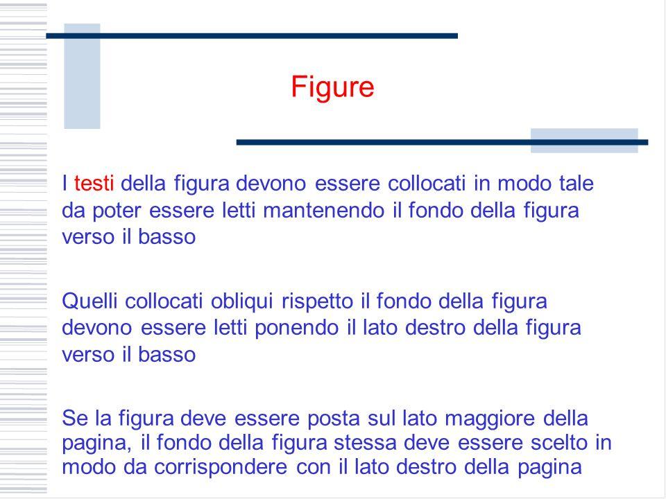 I testi della figura devono essere collocati in modo tale da poter essere letti mantenendo il fondo della figura verso il basso Quelli collocati obliq