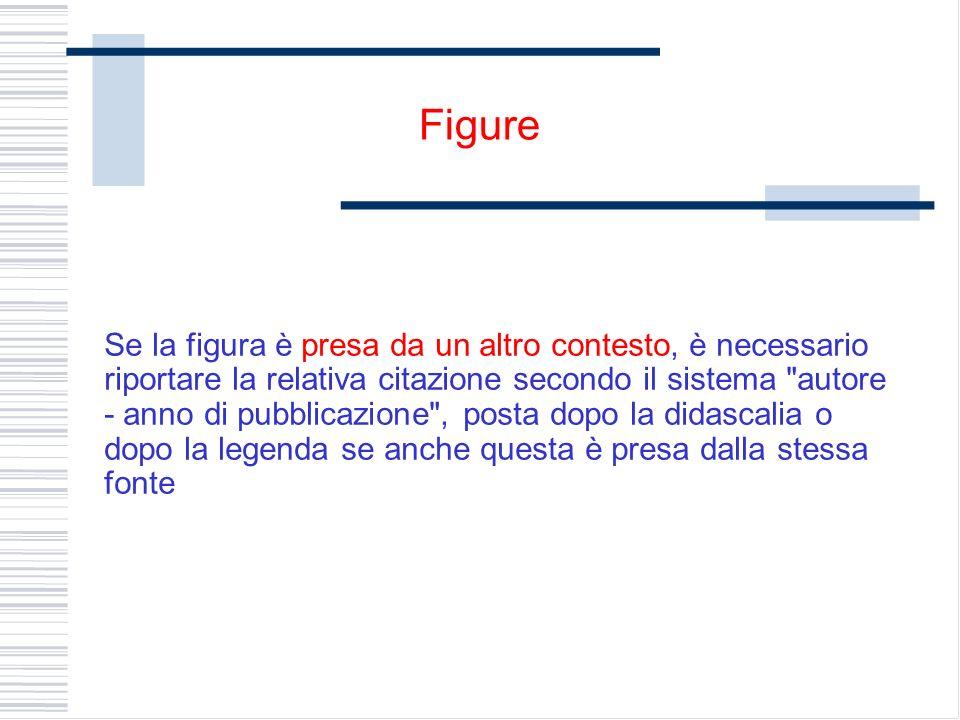 Se la figura è presa da un altro contesto, è necessario riportare la relativa citazione secondo il sistema