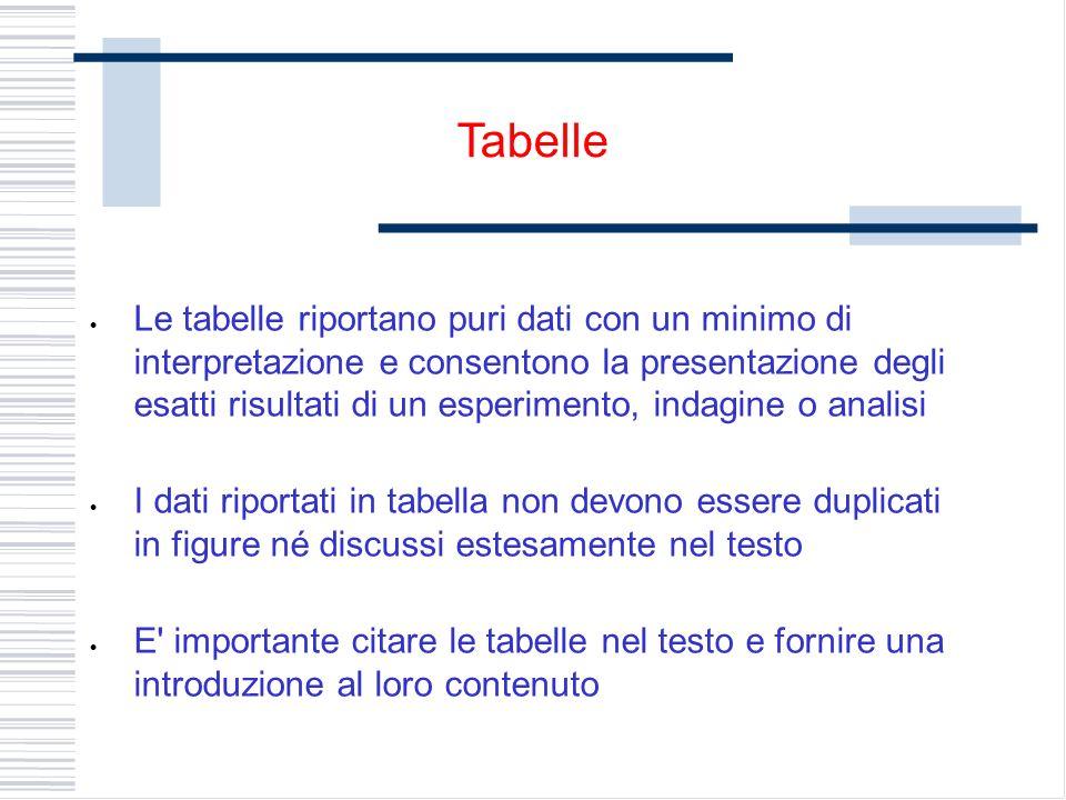 Le tabelle riportano puri dati con un minimo di interpretazione e consentono la presentazione degli esatti risultati di un esperimento, indagine o ana