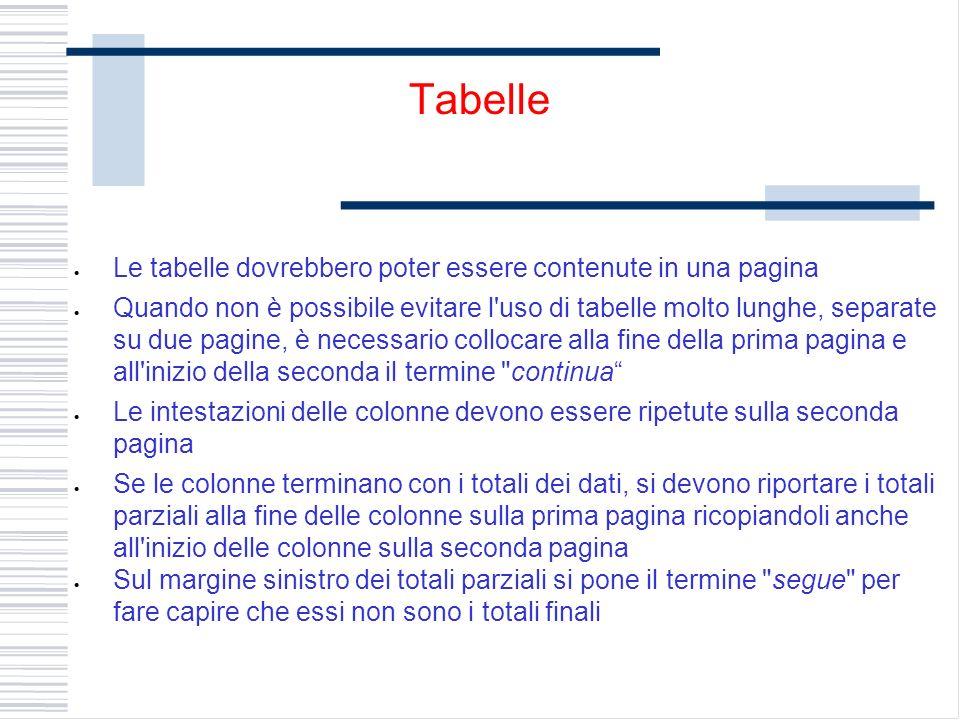 Le tabelle dovrebbero poter essere contenute in una pagina Quando non è possibile evitare l'uso di tabelle molto lunghe, separate su due pagine, è nec