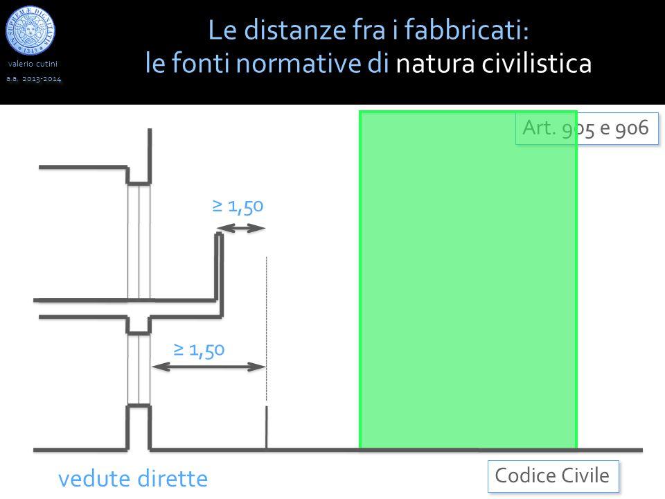 valerio cutini a.a. 2013-2014 Le distanze fra i fabbricati: le fonti normative di natura civilistica Codice Civile Art. 905 e 906 vedute dirette 1,50