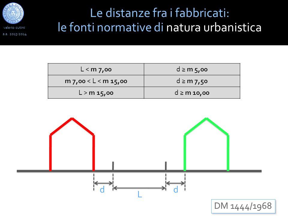 valerio cutini a.a. 2013-2014 Le distanze fra i fabbricati: le fonti normative di natura urbanistica DM 1444/1968 dd L L < m 7,00d m 5,00 m 7,00 < L <