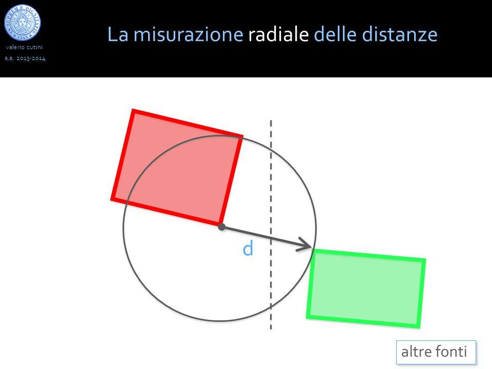 valerio cutini a.a. 2013-2014 La misurazione radiale delle distanze altre fonti dmax d