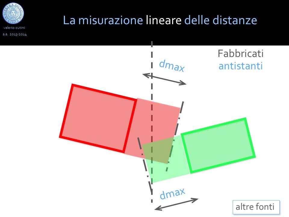 valerio cutini a.a. 2013-2014 La misurazione lineare delle distanze altre fonti Fabbricati antistanti dmax