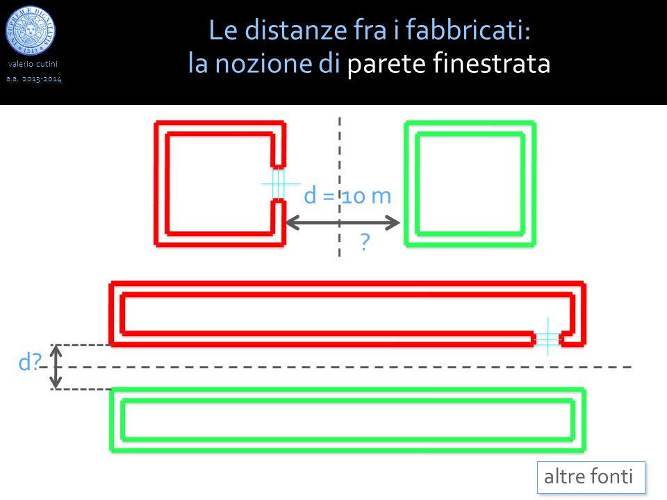 valerio cutini a.a. 2013-2014 Le distanze fra i fabbricati: la nozione di parete finestrata altre fonti d = 10 m d? ?