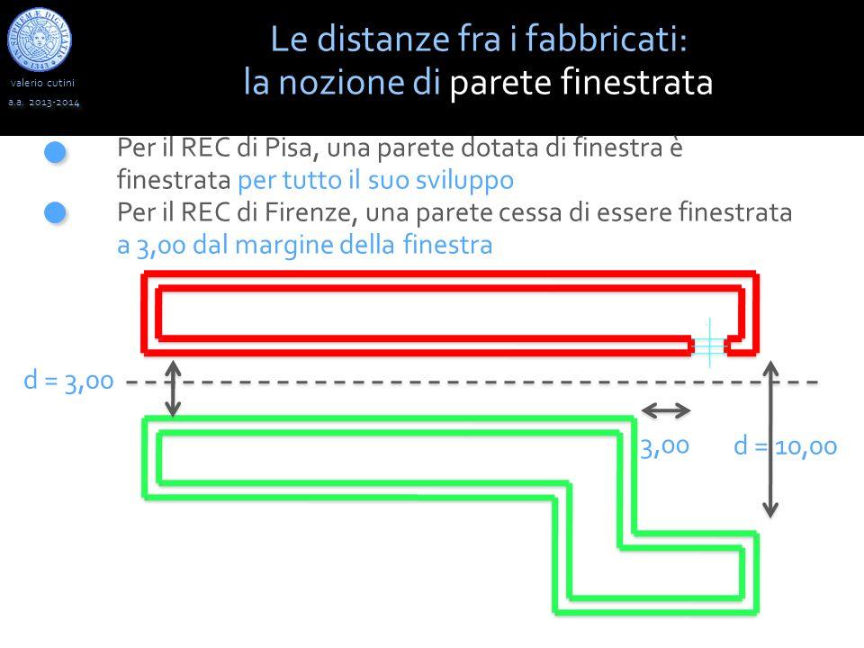 valerio cutini a.a. 2013-2014 Le distanze fra i fabbricati: la nozione di parete finestrata altre fonti Per il REC di Pisa, una parete dotata di fines