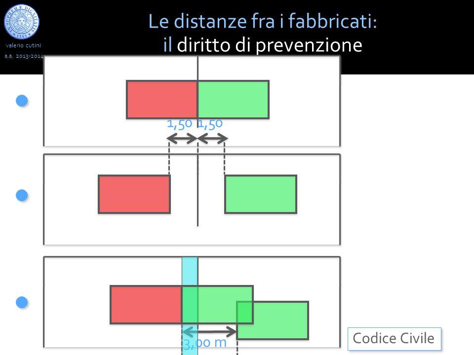 valerio cutini a.a. 2013-2014 Le distanze fra i fabbricati: il diritto di prevenzione Codice Civile 3,00 m 1,50
