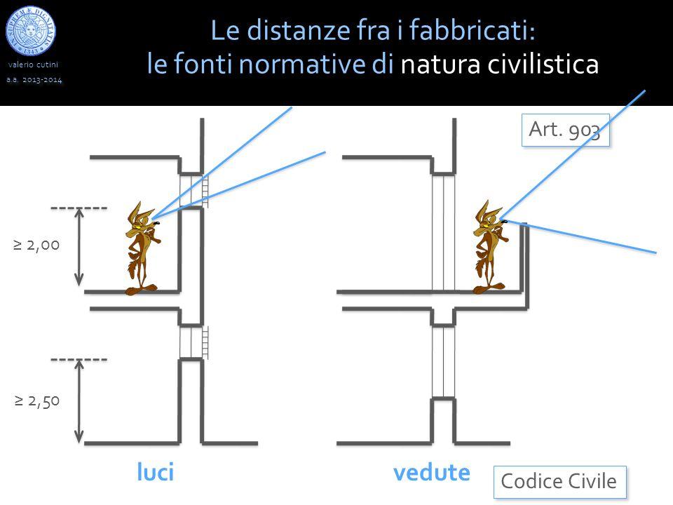 valerio cutini a.a. 2013-2014 Le distanze fra i fabbricati: le fonti normative di natura civilistica Codice Civile Art. 903 2,00 2,50 lucivedute