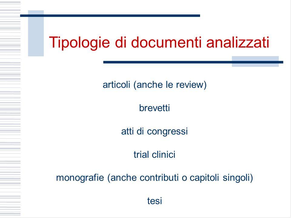 articoli (anche le review) brevetti atti di congressi trial clinici monografie (anche contributi o capitoli singoli) tesi Tipologie di documenti anali