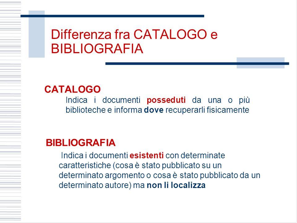 Differenza fra CATALOGO e BIBLIOGRAFIA CATALOGO Indica i documenti posseduti da una o più biblioteche e informa dove recuperarli fisicamente BIBLIOGRA