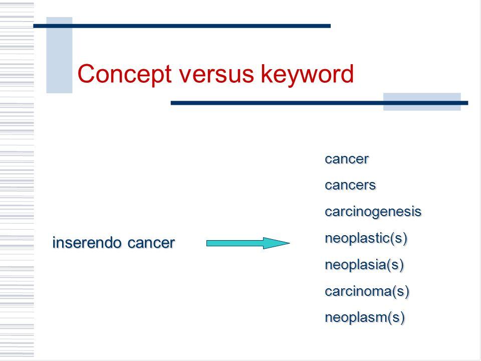 inserendo cancer cancercancerscarcinogenesisneoplastic(s)neoplasia(s)carcinoma(s)neoplasm(s) Concept versus keyword