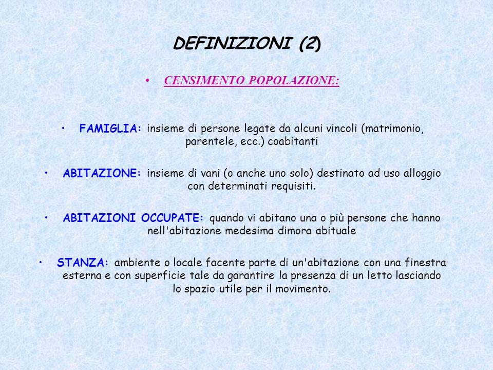 DEFINIZIONI (2) CENSIMENTO POPOLAZIONE: FAMIGLIA: insieme di persone legate da alcuni vincoli (matrimonio, parentele, ecc.) coabitanti ABITAZIONE: ins