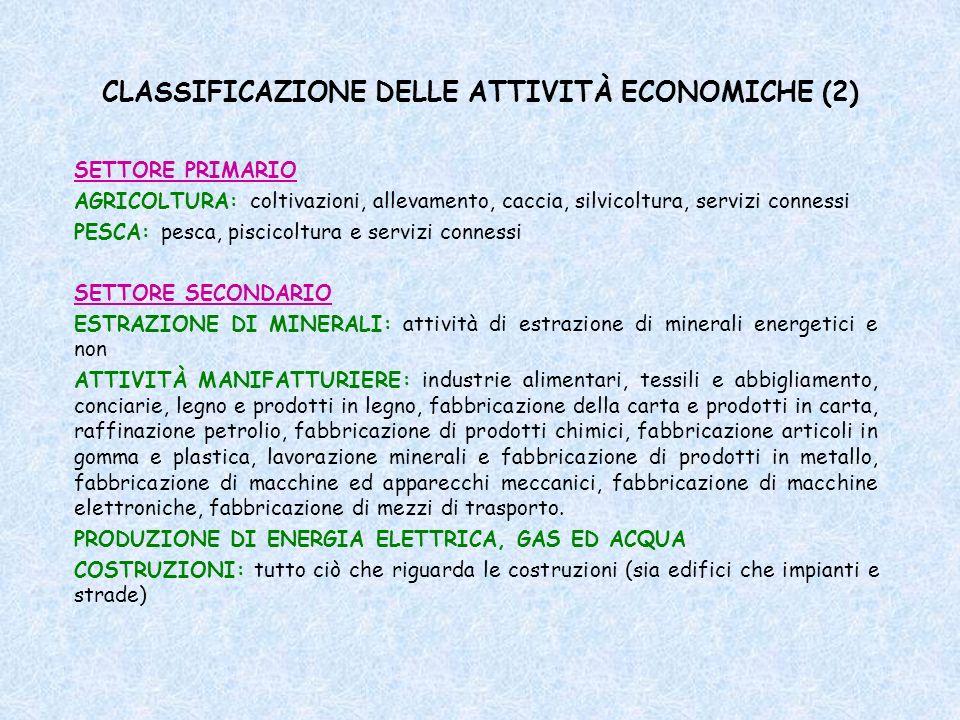 CLASSIFICAZIONE DELLE ATTIVITÀ ECONOMICHE (2) SETTORE PRIMARIO AGRICOLTURA: coltivazioni, allevamento, caccia, silvicoltura, servizi connessi PESCA: p