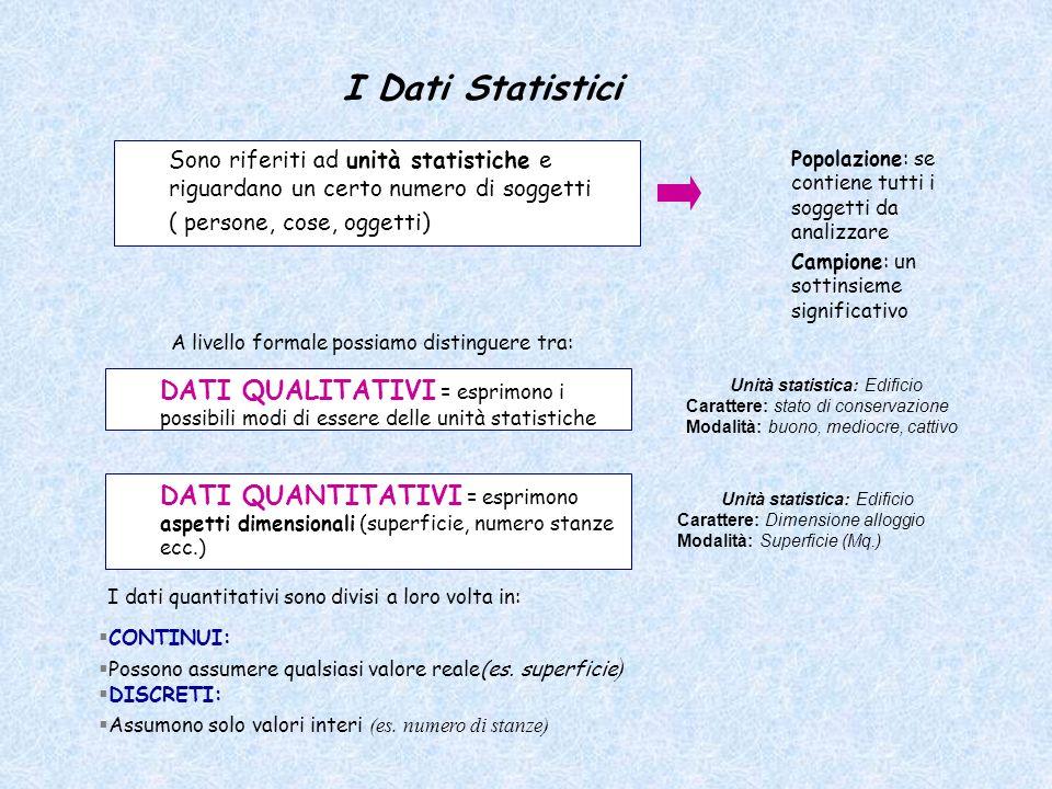 I Dati Statistici DATI QUALITATIVI = esprimono i possibili modi di essere delle unità statistiche I dati quantitativi sono divisi a loro volta in: DAT