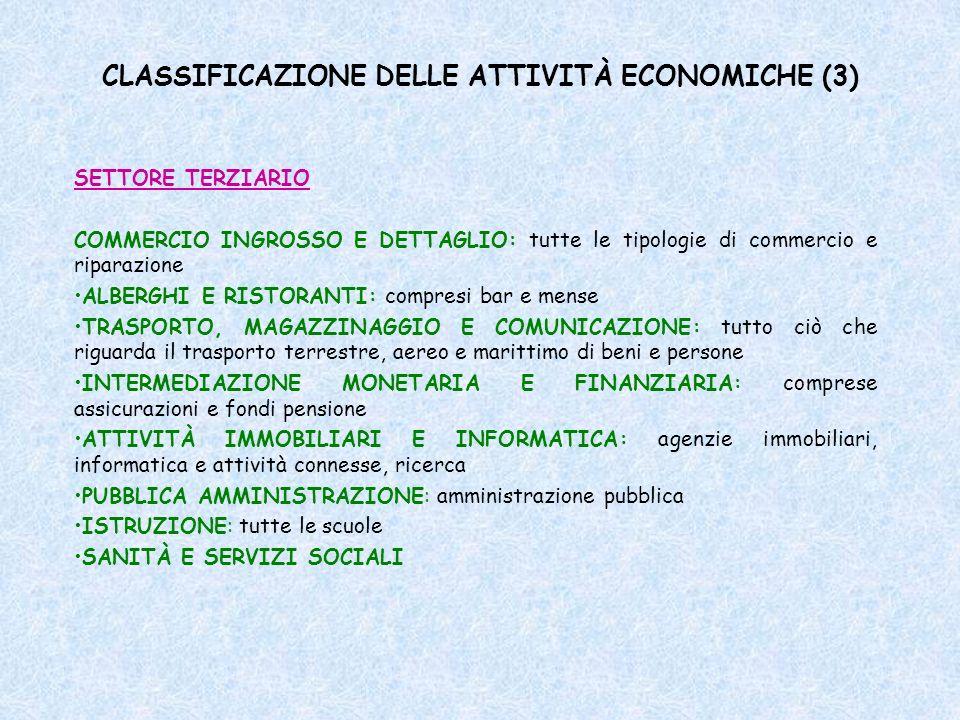CLASSIFICAZIONE DELLE ATTIVITÀ ECONOMICHE (3) SETTORE TERZIARIO COMMERCIO INGROSSO E DETTAGLIO: tutte le tipologie di commercio e riparazione ALBERGHI