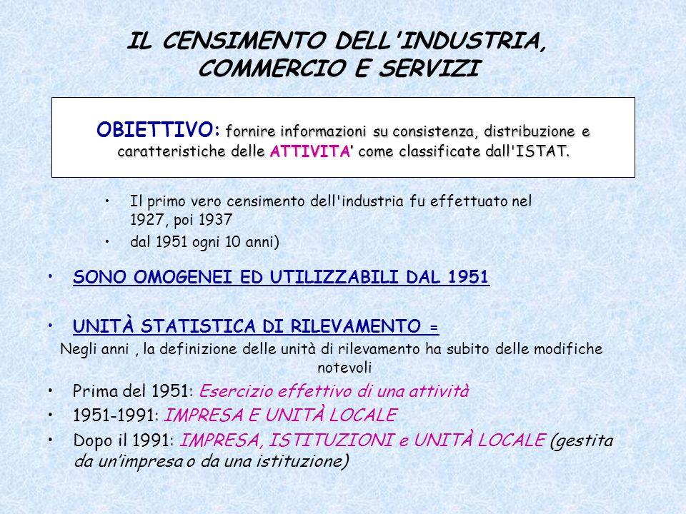 IL CENSIMENTO DELL'INDUSTRIA, COMMERCIO E SERVIZI SONO OMOGENEI ED UTILIZZABILI DAL 1951 UNITÀ STATISTICA DI RILEVAMENTO = Negli anni, la definizione