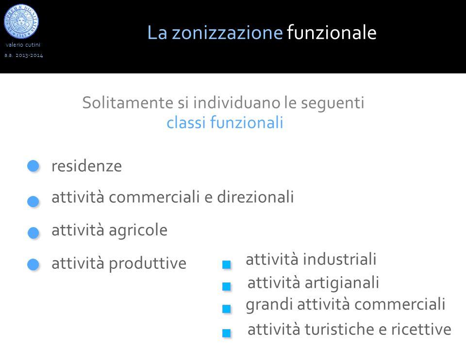 valerio cutini La zonizzazione funzionale a.a. 2013-2014 Solitamente si individuano le seguenti classi funzionali residenze attività commerciali e dir