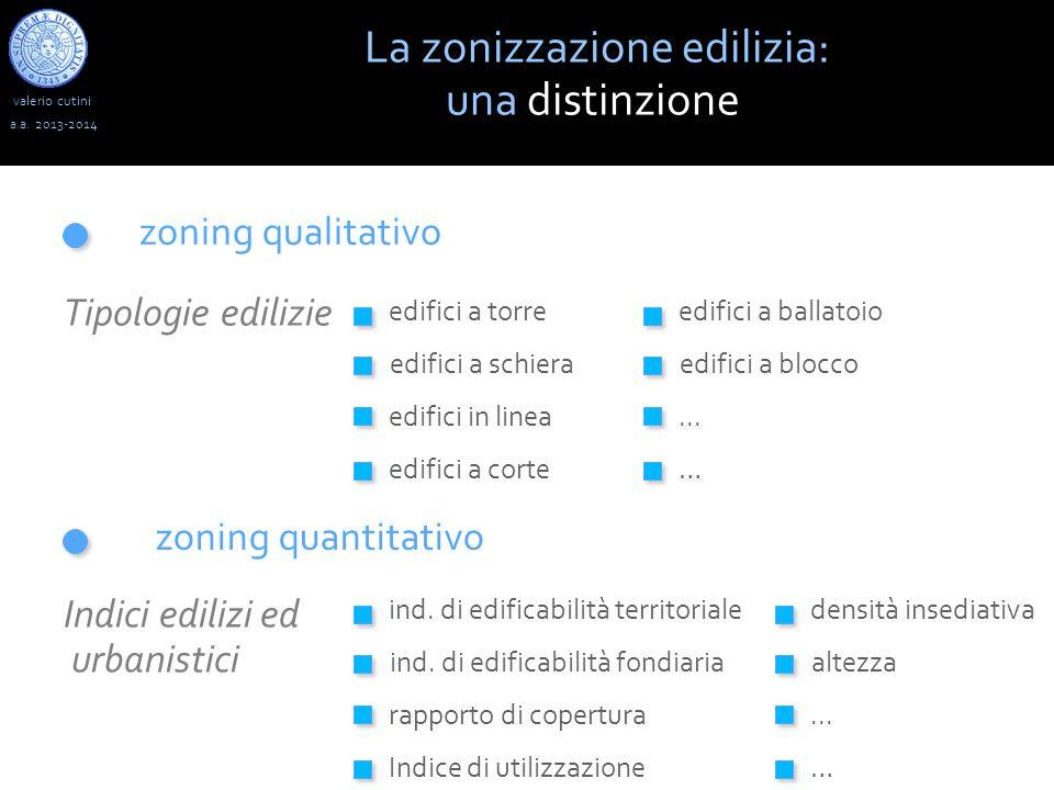 valerio cutini La zonizzazione edilizia: una distinzione a.a. 2013-2014 zoning qualitativo zoning quantitativo Tipologie edilizie Indici edilizi ed ur