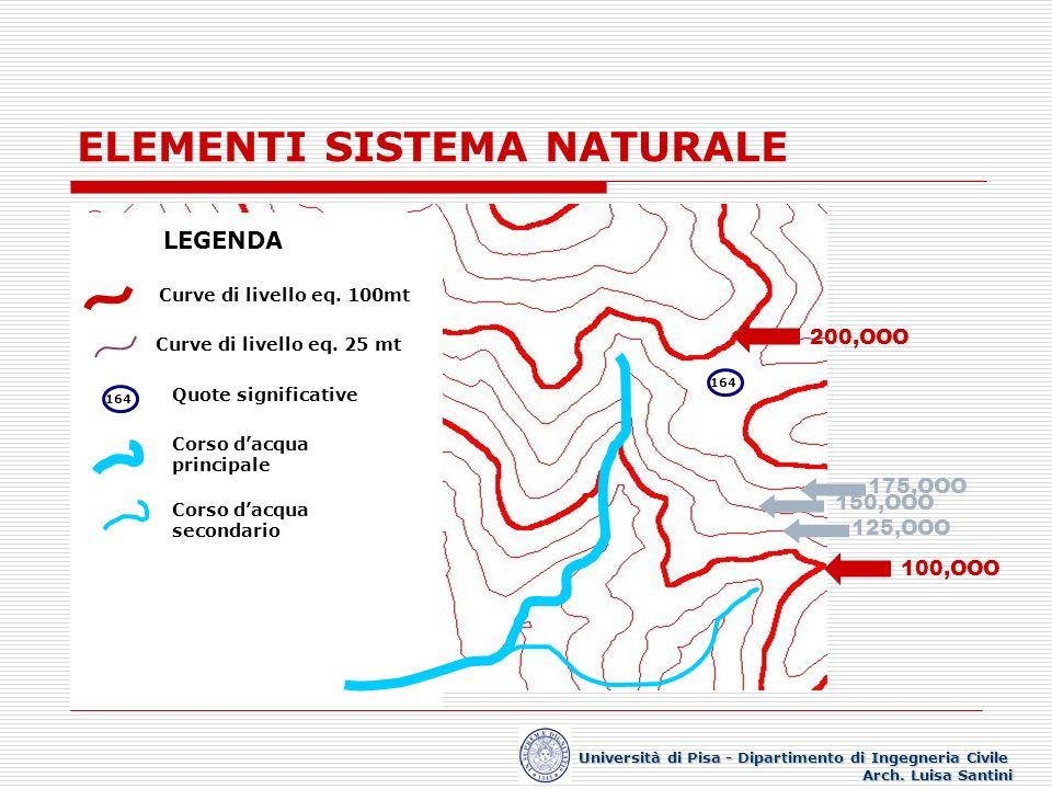 ELEMENTI SISTEMA NATURALE Università di Pisa - Dipartimento di Ingegneria Civile Arch. Luisa Santini 125,OOO 100,OOO 200,OOO 150,OOO 175,OOO LEGENDA C