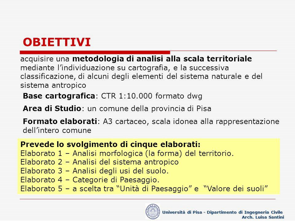 Università di Pisa - Dipartimento di Ingegneria Civile Arch. Luisa Santini OBIETTIVI acquisire una metodologia di analisi alla scala territoriale medi