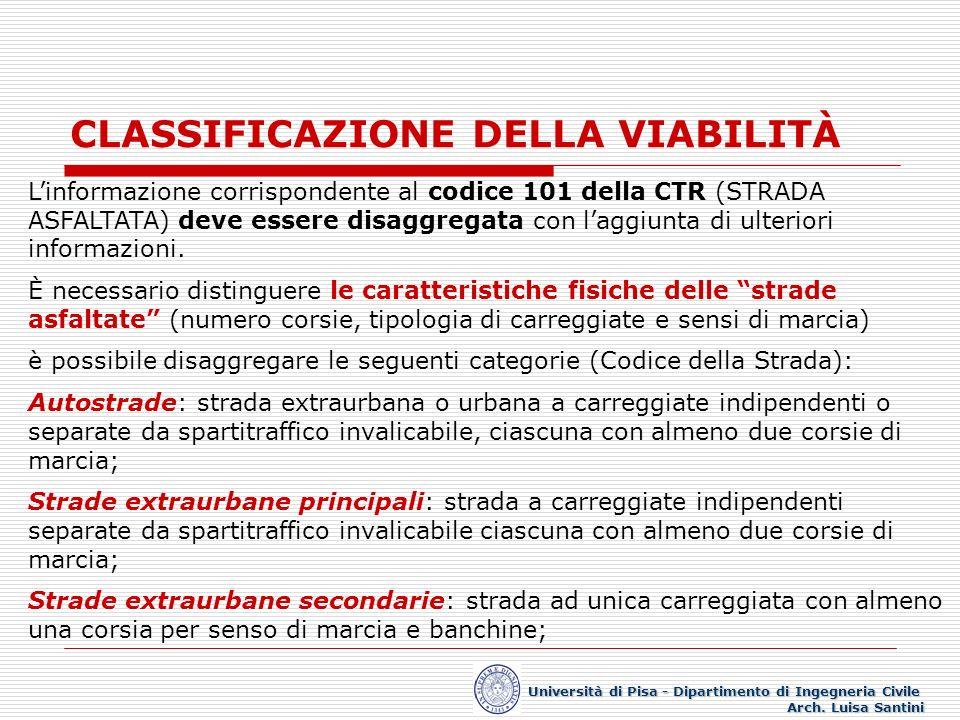 CLASSIFICAZIONE DELLA VIABILITÀ Università di Pisa - Dipartimento di Ingegneria Civile Arch. Luisa Santini Linformazione corrispondente al codice 101