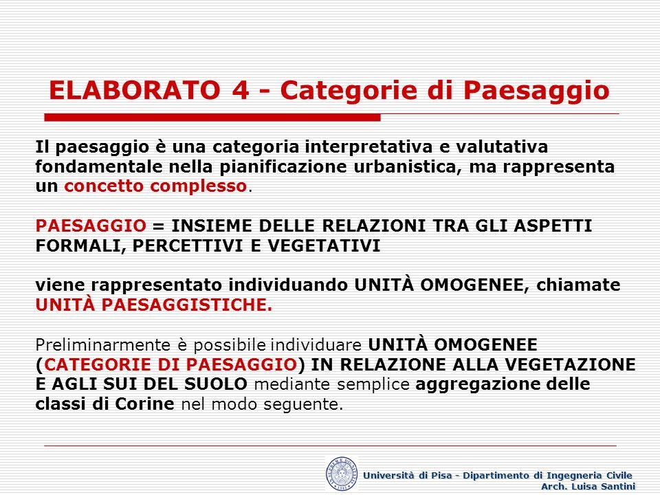 ELABORATO 4 - Categorie di Paesaggio Università di Pisa - Dipartimento di Ingegneria Civile Arch. Luisa Santini Il paesaggio è una categoria interpret