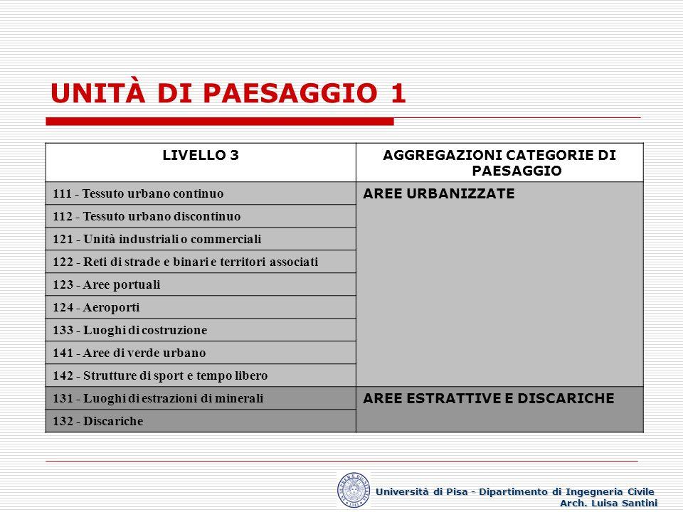 UNITÀ DI PAESAGGIO 1 Università di Pisa - Dipartimento di Ingegneria Civile Arch. Luisa Santini LIVELLO 3AGGREGAZIONI CATEGORIE DI PAESAGGIO 111 - Tes