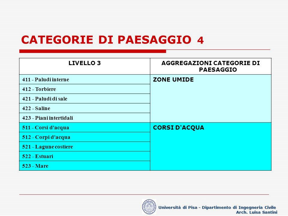 CATEGORIE DI PAESAGGIO 4 Università di Pisa - Dipartimento di Ingegneria Civile Arch. Luisa Santini LIVELLO 3AGGREGAZIONI CATEGORIE DI PAESAGGIO 411 -