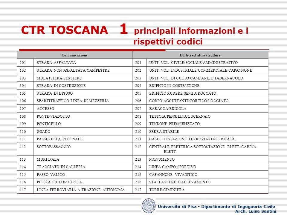 164 ELABORATO 1 Università di Pisa - Dipartimento di Ingegneria Civile Arch.