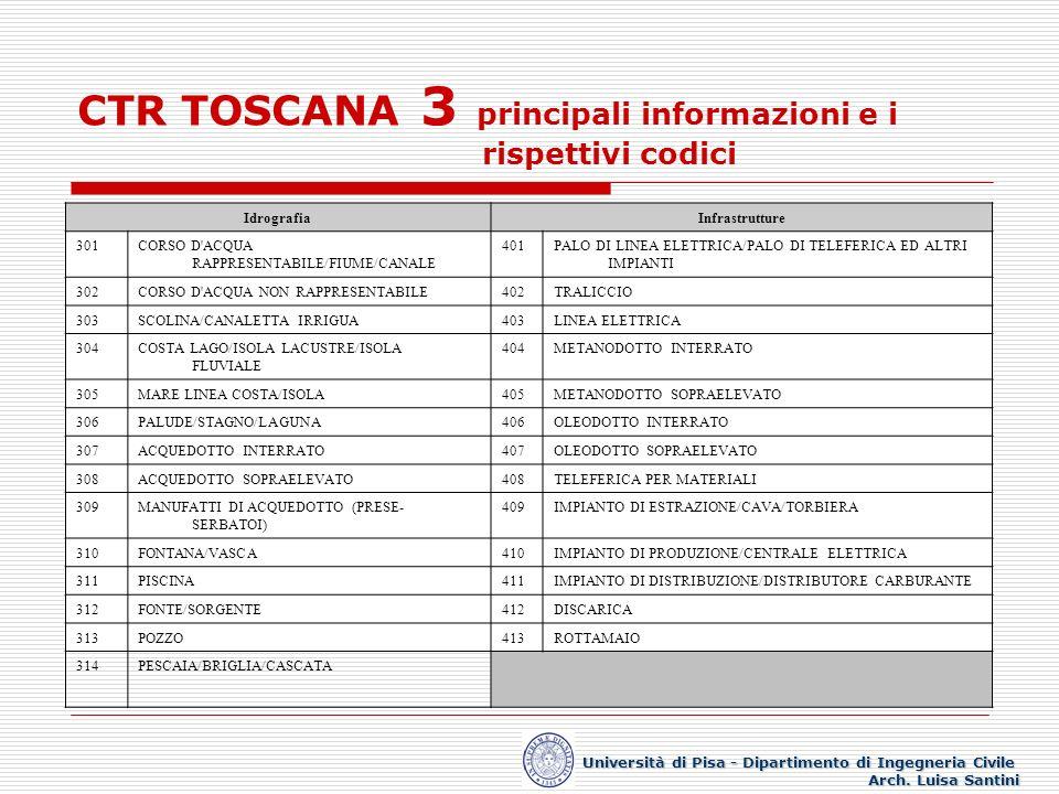 CTR TOSCANA 3 principali informazioni e i rispettivi codici IdrografiaInfrastrutture 301CORSO D'ACQUA RAPPRESENTABILE/FIUME/CANALE 401PALO DI LINEA EL