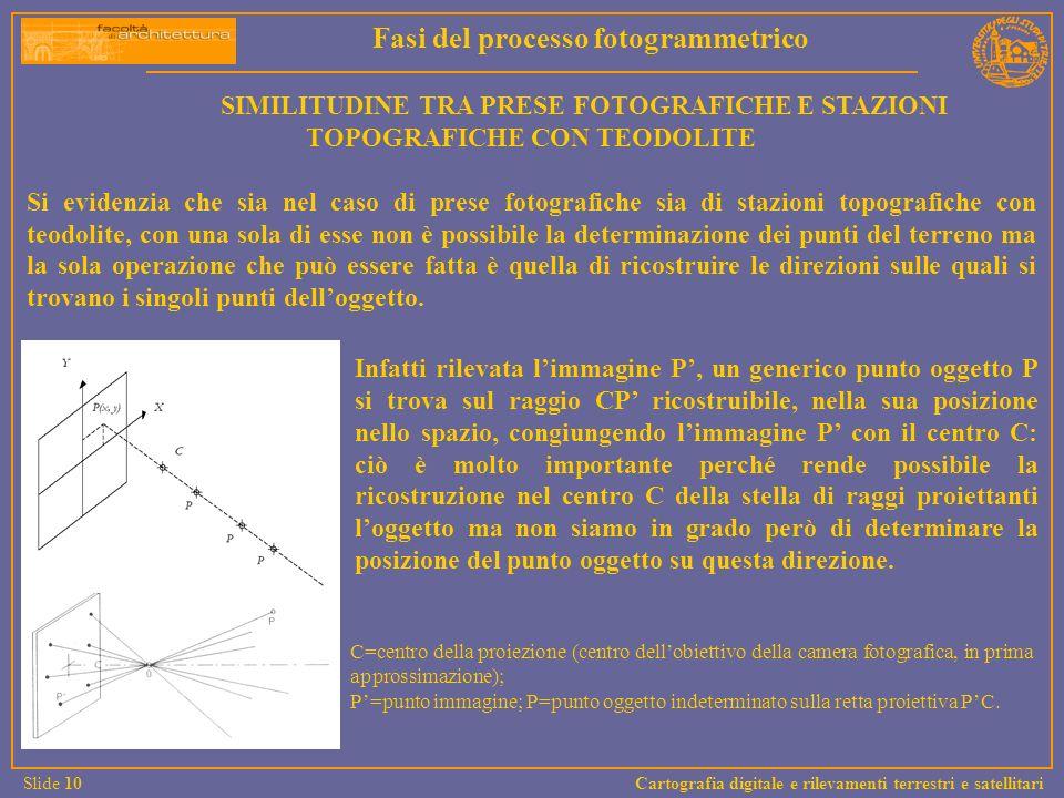 Infatti rilevata limmagine P, un generico punto oggetto P si trova sul raggio CP ricostruibile, nella sua posizione nello spazio, congiungendo limmagi