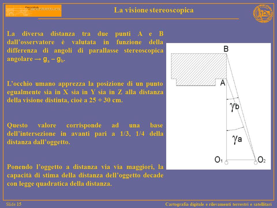 La diversa distanza tra due punti A e B dallosservatore è valutata in funzione della differenza di angoli di parallasse stereoscopica angolare g a – g