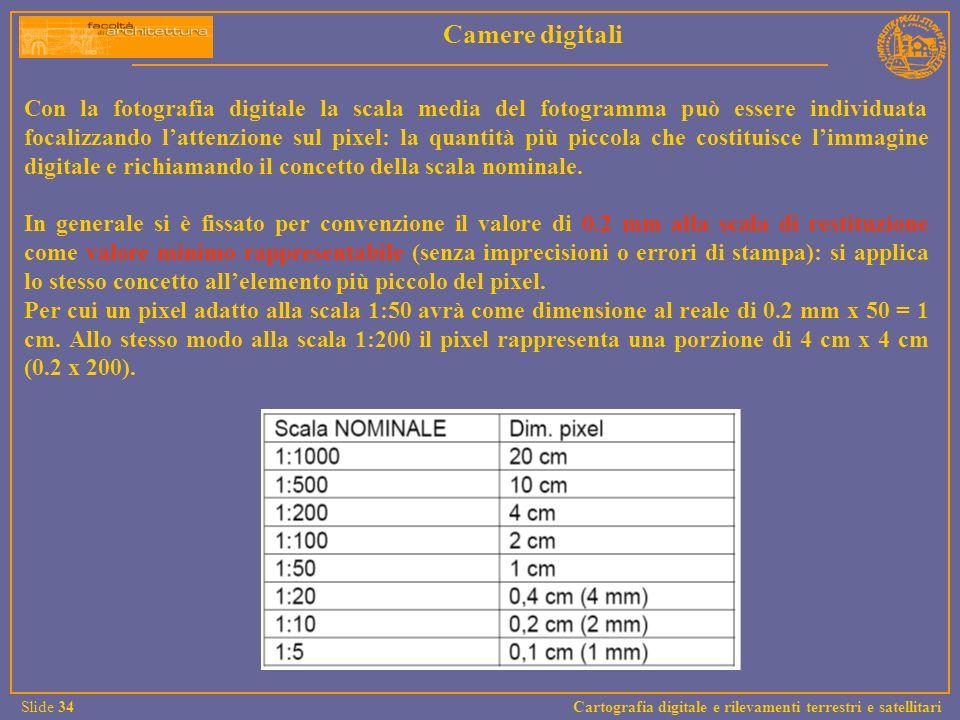 Con la fotografia digitale la scala media del fotogramma può essere individuata focalizzando lattenzione sul pixel: la quantità più piccola che costit