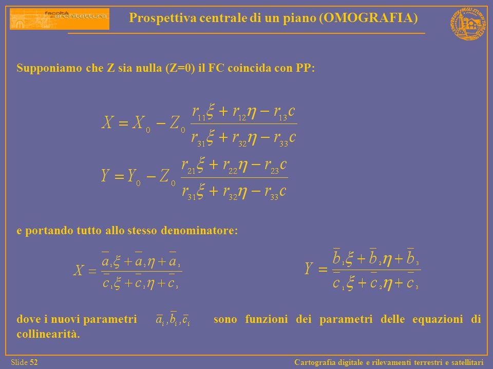Supponiamo che Z sia nulla (Z=0) il FC coincida con PP: e portando tutto allo stesso denominatore: dove i nuovi parametri sono funzioni dei parametri