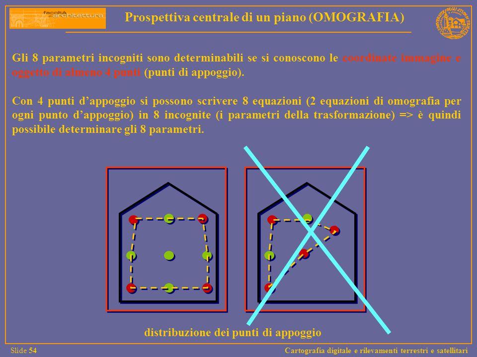 Gli 8 parametri incogniti sono determinabili se si conoscono le coordinate immagine e oggetto di almeno 4 punti (punti di appoggio). Con 4 punti dappo