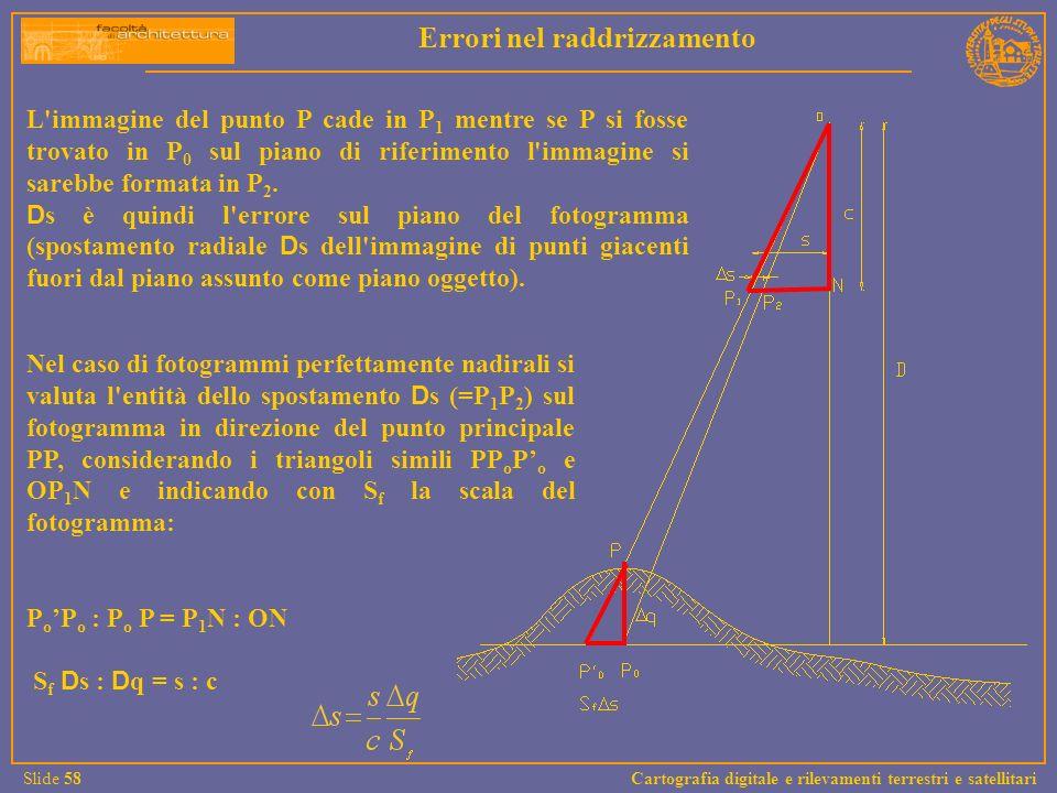 Nel caso di fotogrammi perfettamente nadirali si valuta l'entità dello spostamento D s (=P 1 P 2 ) sul fotogramma in direzione del punto principale PP