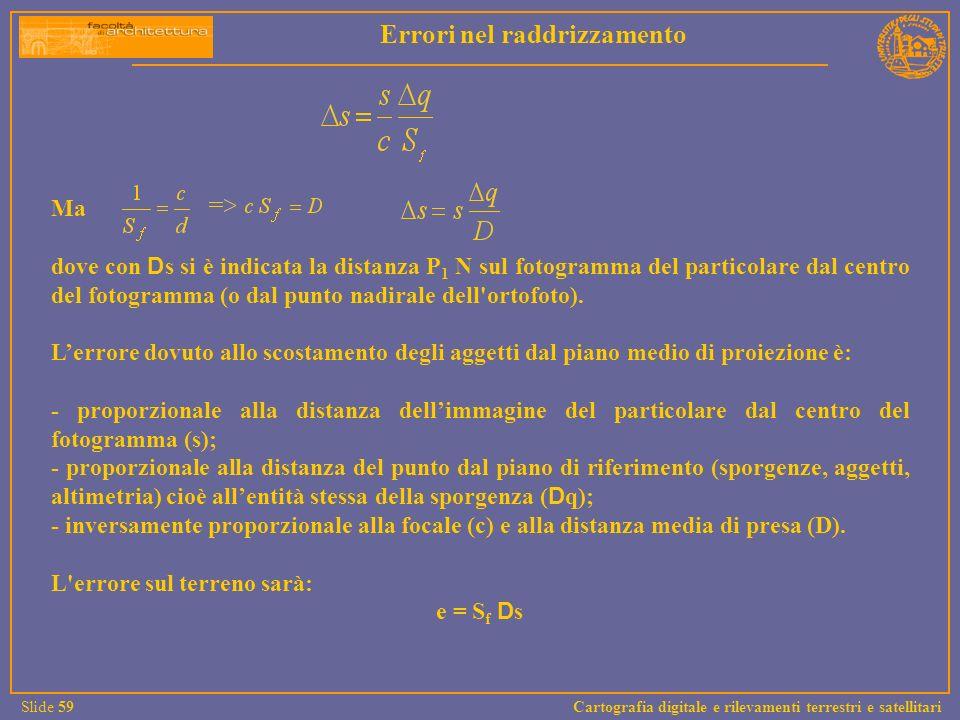 Ma dove con D s si è indicata la distanza P 1 N sul fotogramma del particolare dal centro del fotogramma (o dal punto nadirale dell'ortofoto). Lerrore
