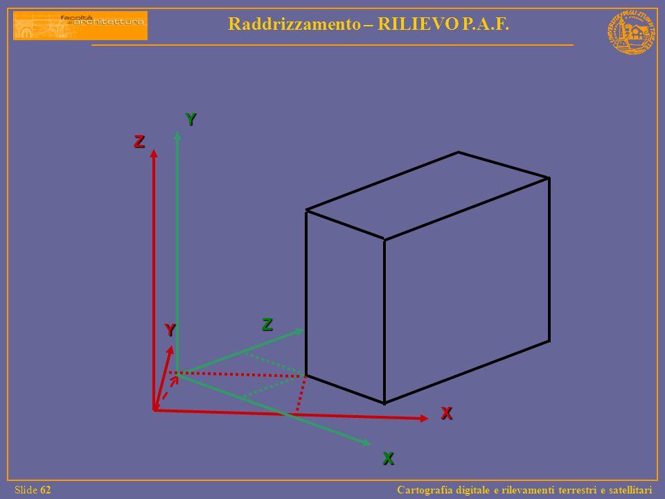 XYZ X Z Y Raddrizzamento – RILIEVO P.A.F. Slide 62 Cartografia digitale e rilevamenti terrestri e satellitari