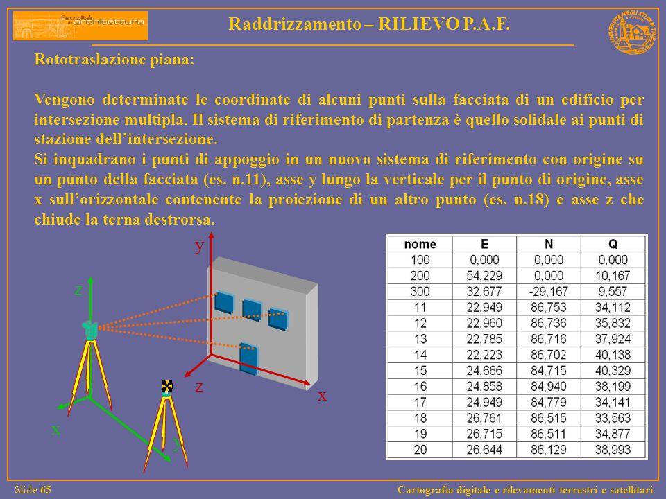 z x y x y z Rototraslazione piana: Vengono determinate le coordinate di alcuni punti sulla facciata di un edificio per intersezione multipla. Il siste