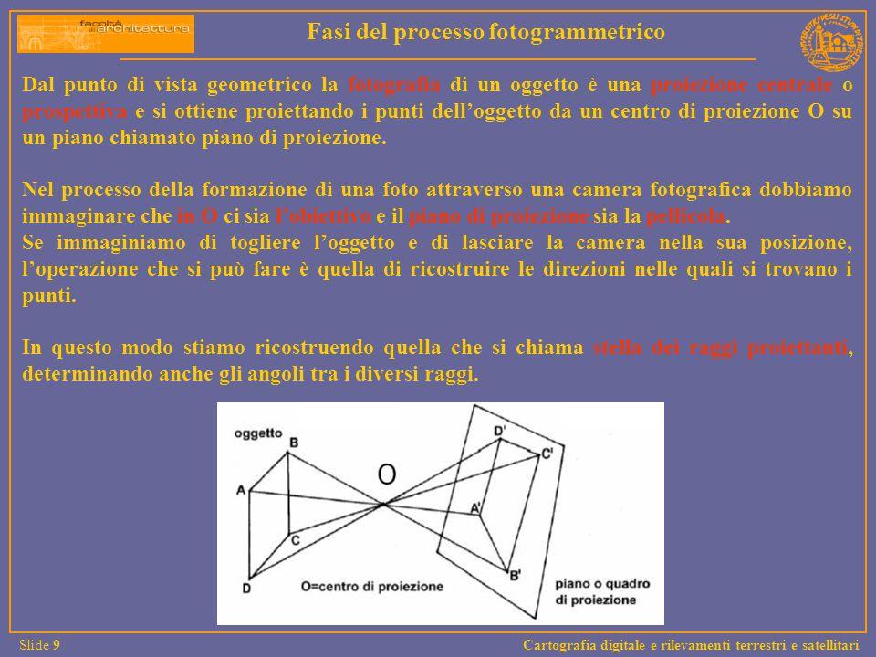 Le trasformazioni espresse dalle equazioni di collinearità definiscono la prospettiva centrale di un oggetto tridimensionale e mostrano che essa è definita, per ogni fotogramma, da 9 parametri indipendenti: - 3 di orientamento interno c distanza principale (costante della camera) x 0, h 0, coordinate del punto principale - 6 di orientamento esterno X 0, Y 0, Z 0 coordinate assolute del centro di presa w, f, k, tre rotazioni d assetto (contenute nei termini r ij ) Equazioni di collinearità Slide 30 Cartografia digitale e rilevamenti terrestri e satellitari